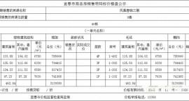 凤凰春晓26、40号楼商品房预售许可价格公示