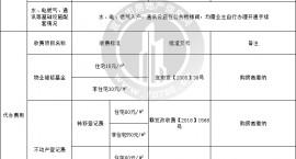 金投•正荣府 5栋、10栋、12栋商品房预售许可价格公示