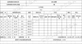 宜春润达美墅85#、89#,95#、96#,107#-150#商品房预售许可价格公示