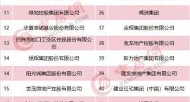 2019中国房地产开发企业500强出炉。