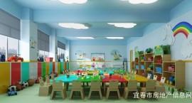 宜春家长速看!小区超1200户须建幼儿园,你家小区符合吗?