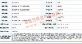 土拍预告|袁州新城又一品质地块即将上市,起拍价1.09亿元