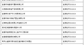 宜春市房地产中介机构经纪备案有效期内会员名单公示。