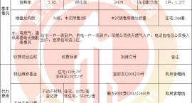 汉港·观澜5、8、9#楼商品房预售价格公示