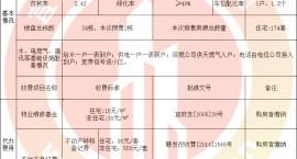 汉港观澜23、24#楼商品房预售价格公示