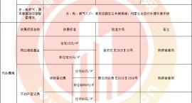 金投·正荣府7、9、11#楼商品房明码标价公示表