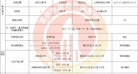 锂电新能源产品交易中心8#楼商品房明码标价公示