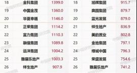 最新排行榜出炉!2019年1-10月中国房地产企业销售业绩TOP100